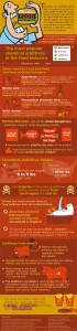 truth-about-food-additives-infographic
