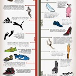 History_of_Shoes