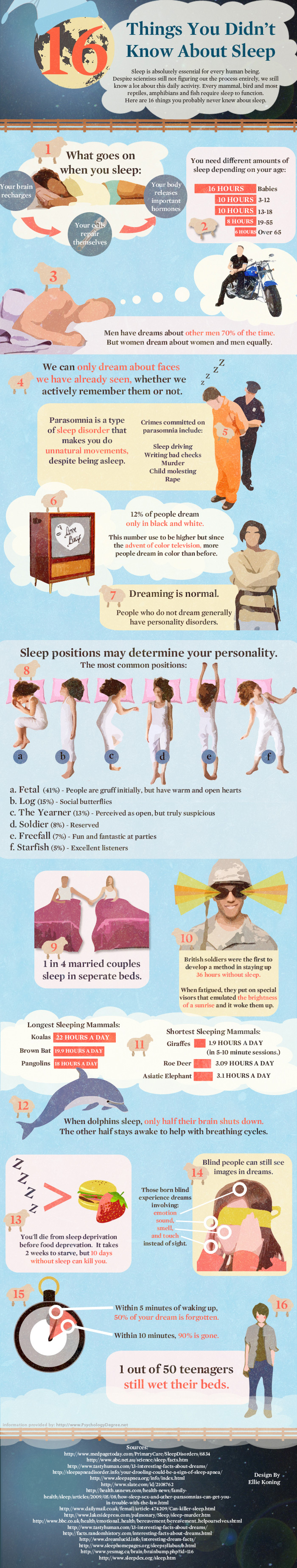 interesting-sleep-facts-infographic