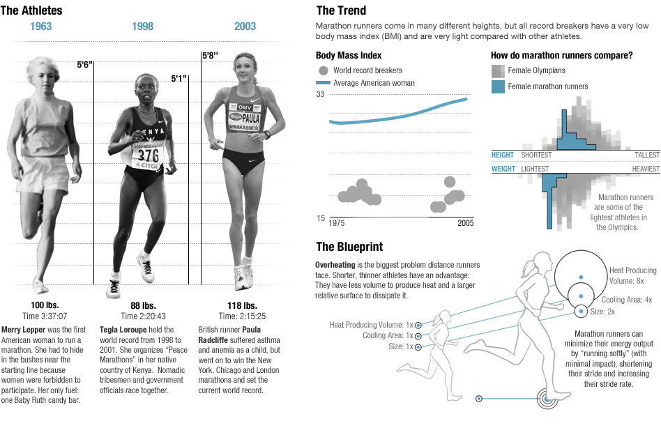 olympic-marathon-body-infographic