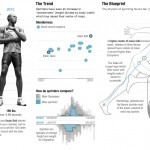 olympic-sprinters-body-infographic