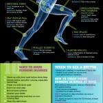running-injuries-causes-symptoms-infographic