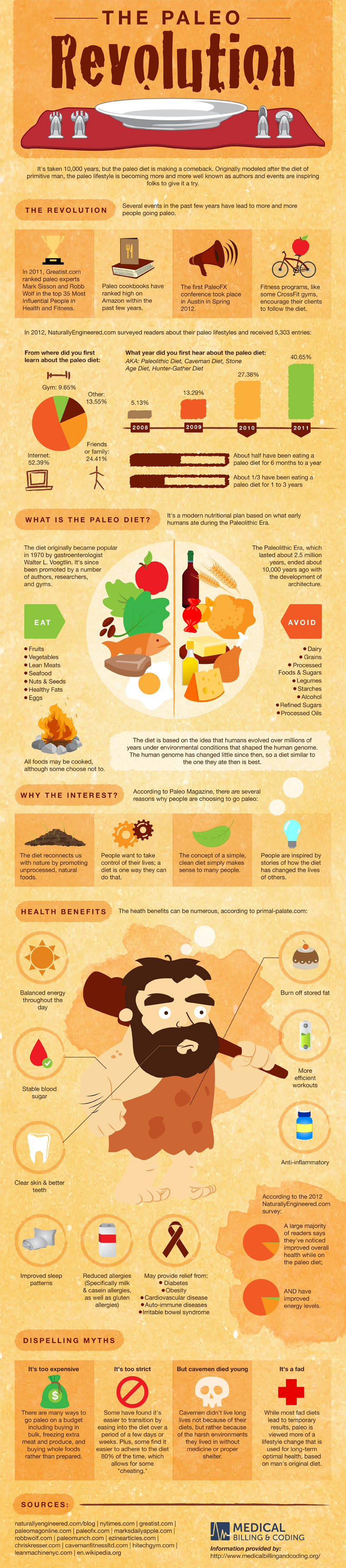paleo-revolution-infographic