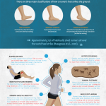 altra-running-without-shoes-infographic