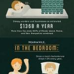 sleepless-america-infographic